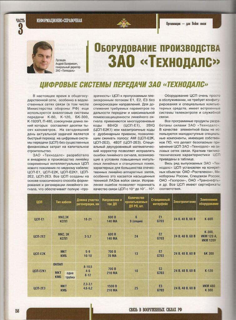 Янко Слава Yanko Slava Библиотека FortDa